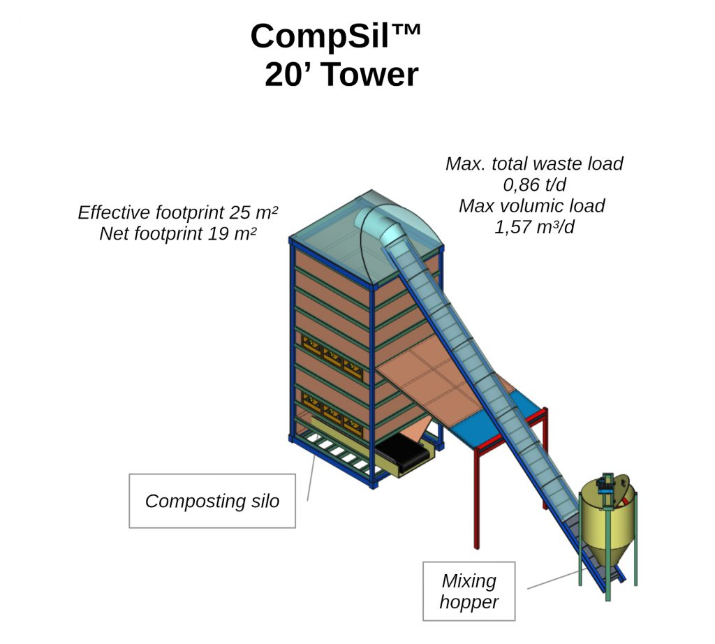 compsil1